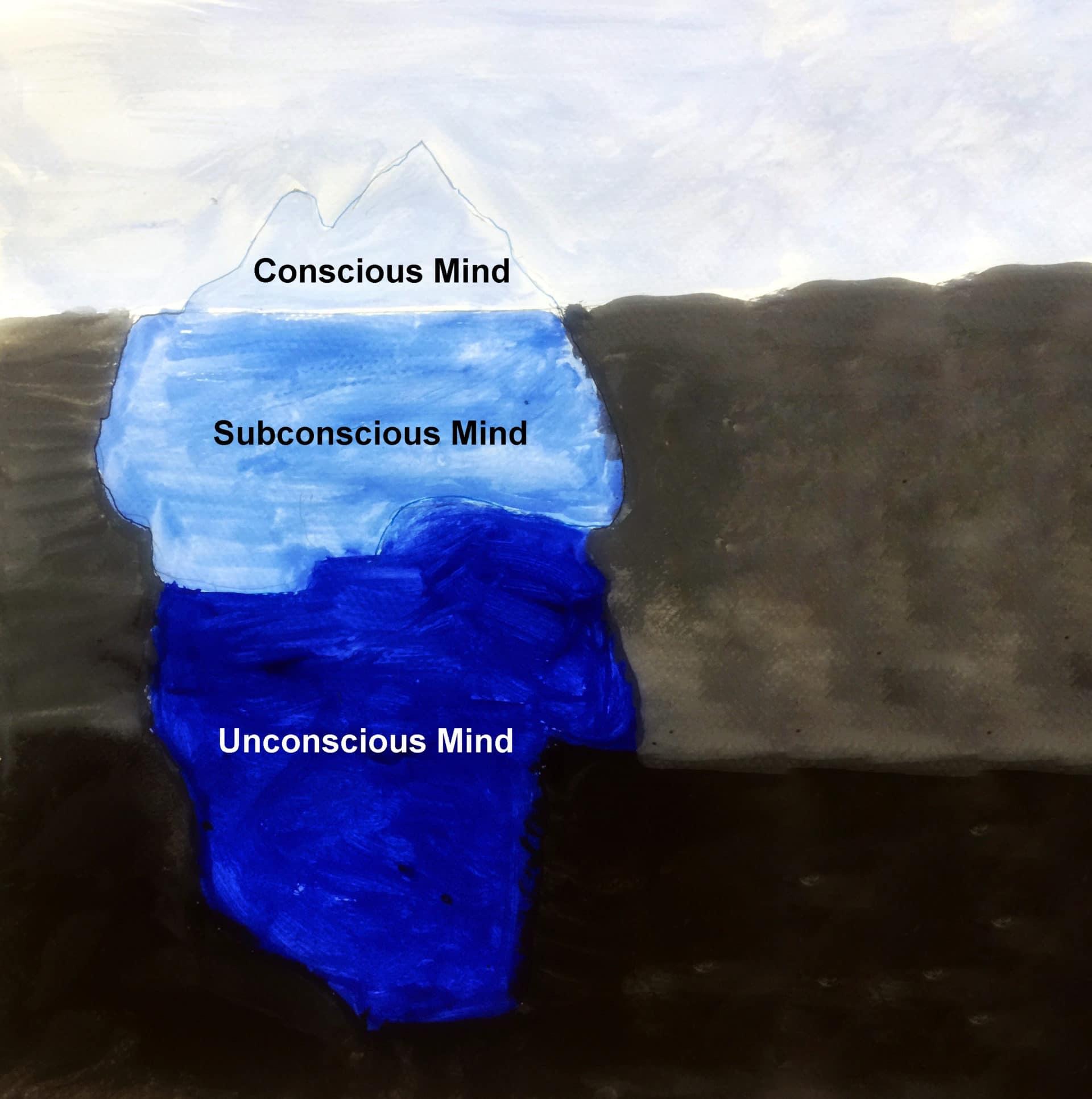 Les trois niveaux de l'esprit : conscient, subconscient et inconscient